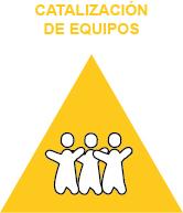 1_CATALIZACION DE EQUIPOS