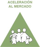 2_ACELERACION MERCADO