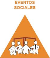 5_EVENTOS SOCIALES