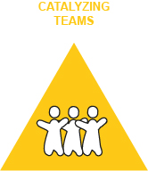 Catalyzing teams